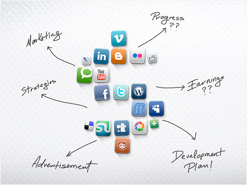 social media marketing and SEO