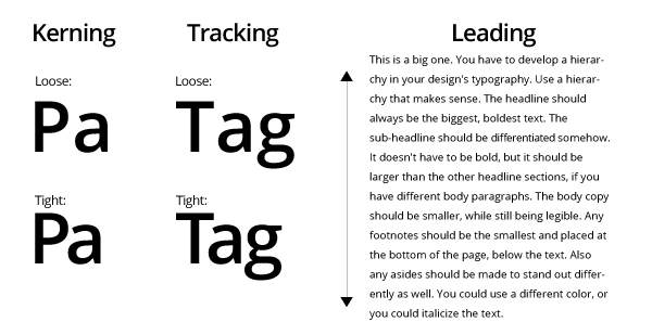 Good Typography: Kerning Tracking Leading