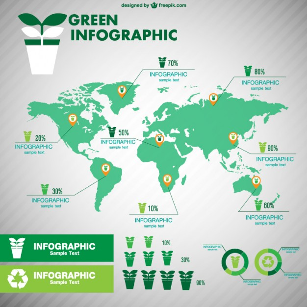 infographic templates Green Map